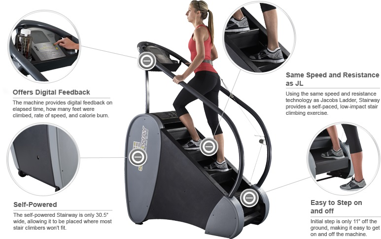 Stair Stepper Features